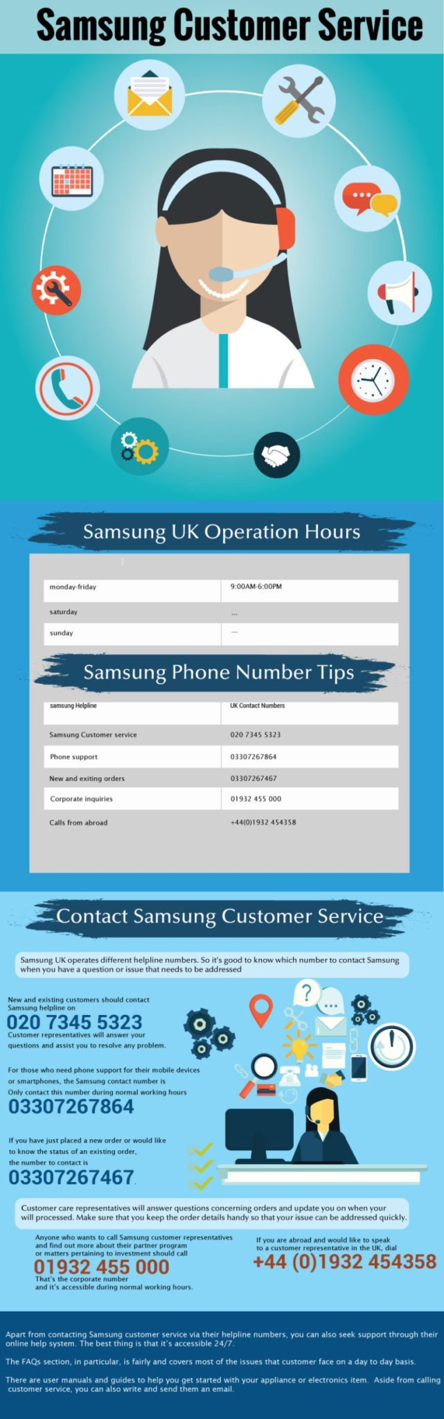 Samsung Helpline Phone Number 0025299011075 | 24/7 Helpline