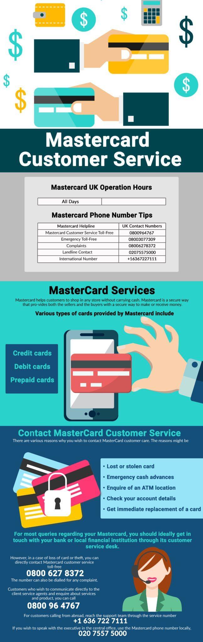MasterCard Customer Service Number 7 Phone Number