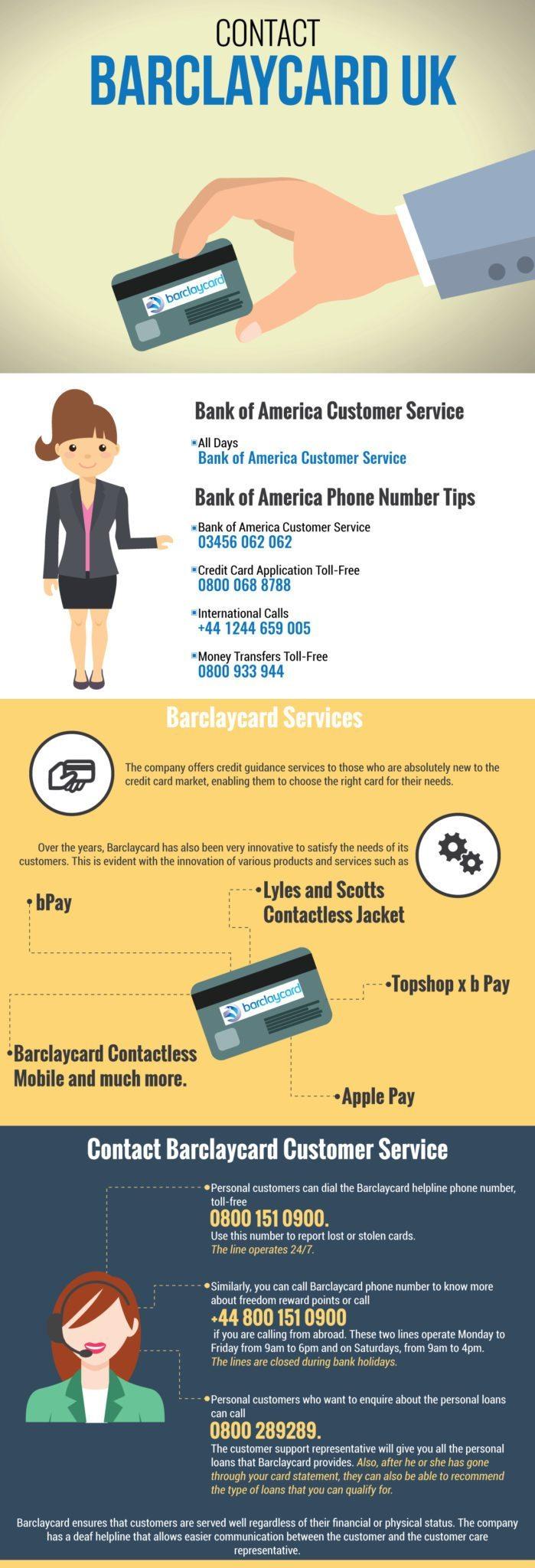 Barclaycard Customer Service 0025299011075 Phone Number Uk