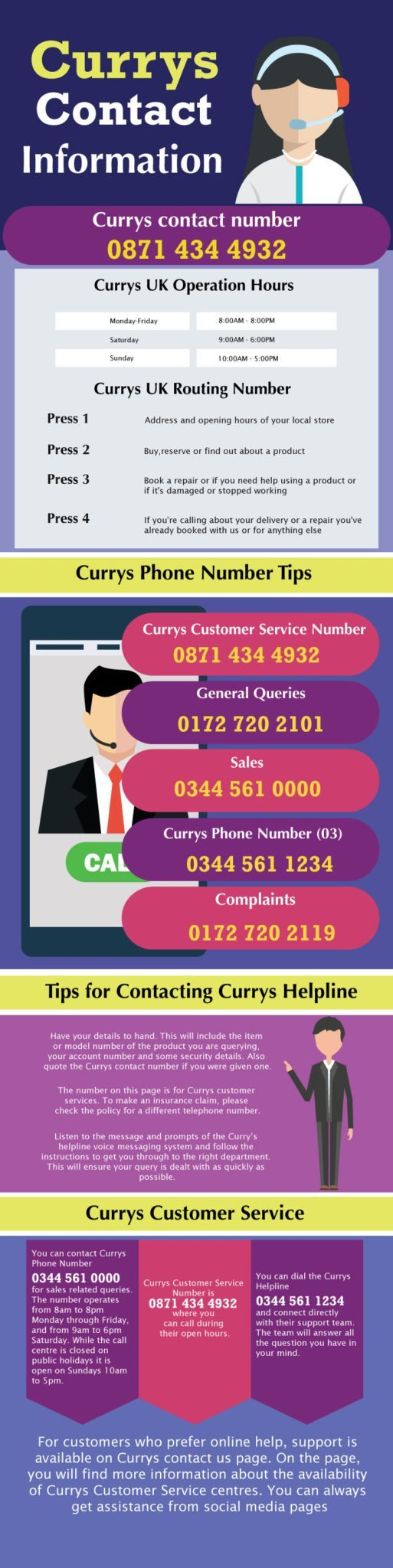 Currys Customer Service 0844 306 9162 Phone Number Uk