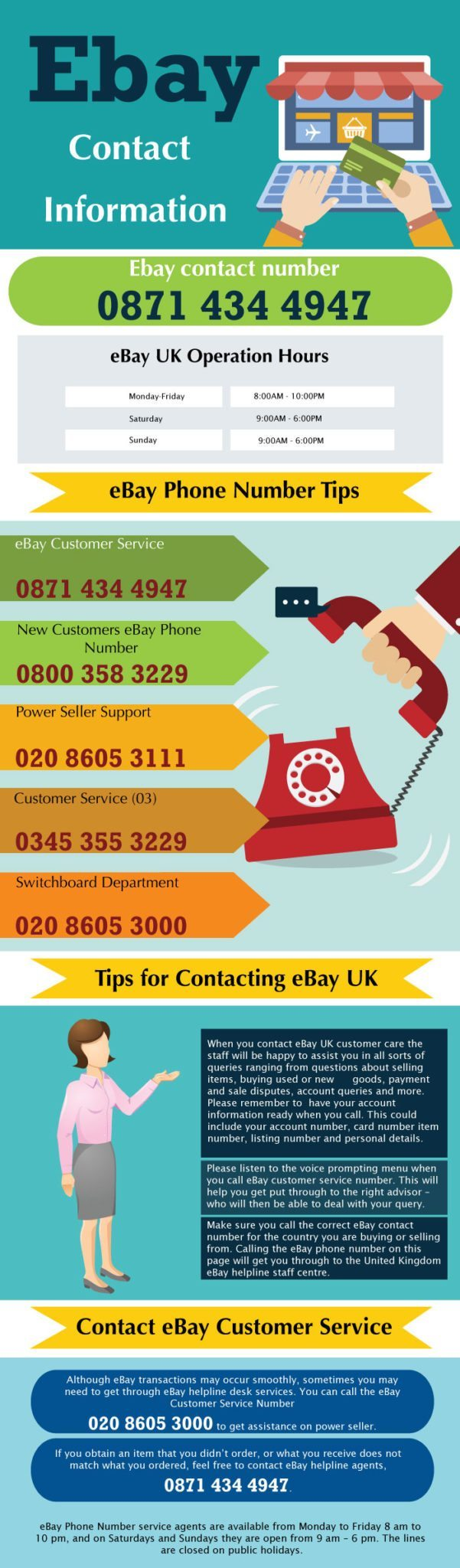 Ebay Customer Service 0025299011075 Phone Numberuk