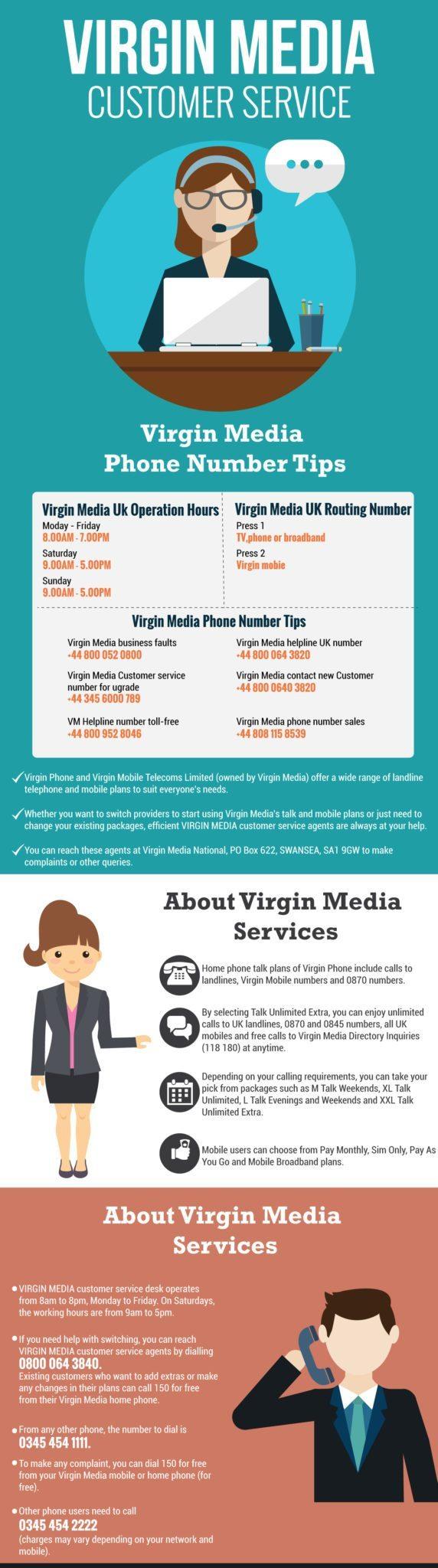 Find Virgin Mobile Customer Service Number List Here ...
