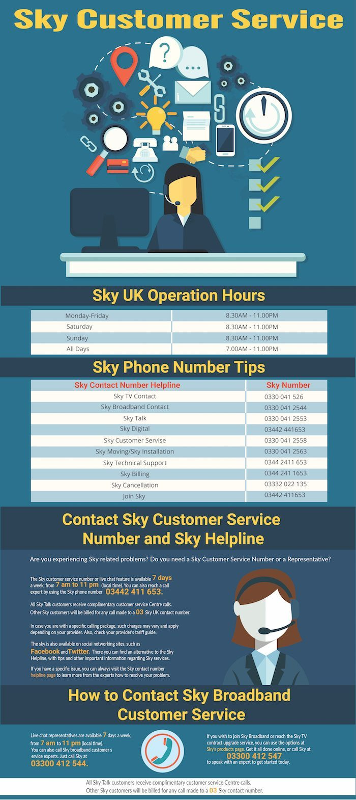 Sky Customer Services Numbers0025299011075 | 24-7helpline